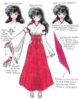 Kagome's reference drawing by ScarletSide