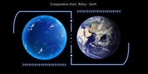 Comparative chart Tethys - Earth: Size by Charanty