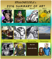 2016 Summary of Art by dragondoodle