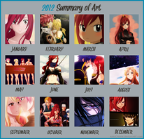 2012 Summary of Art by AkilaChione