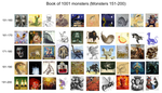 Book of 1001 Monsters (Monsters 151-200) by VGtree