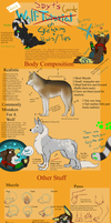 Spyt's Guide To Wolves by SpytDragonFyre