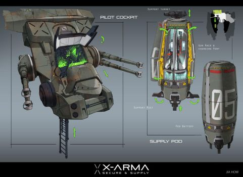X-ARMA_Function Page by Jiahow