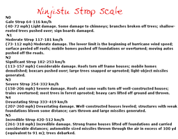 Ninjistu Strop Scale by Hectichermit