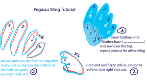 Pegasus Wing Tutorial and pattern by Cinnamon-scroll