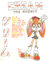 Cream th Rabbit - Age 16 by Yangyang24