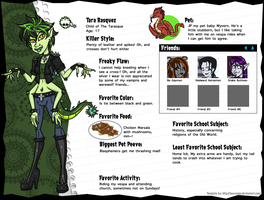 Monster High OC Tara Rasquez by The-Clockwork-Crow