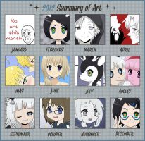 .:2012 Art Summary:. by Miss-It-Girl