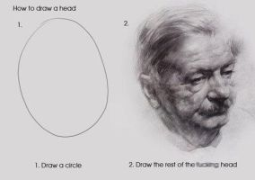 how to draw a head by nimra