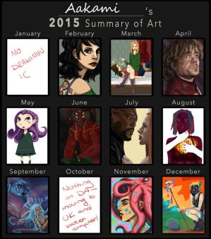2015 art summary meme by Aakami