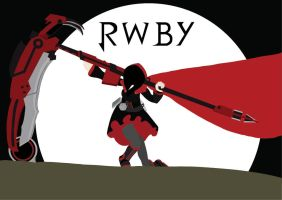 Rwby Project (finished) by TheWillett