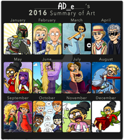 2016 in a nutshell by ADeDessine