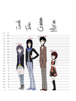 Height chart by Rinvidia