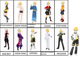 project diva f all len costumes by lemonyPV
