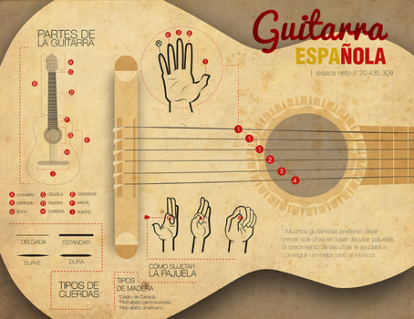 Spanish guitar by aliize