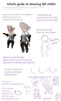 Wind's Guide to Bravely Default Chibis by Windaura