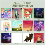 Improvment 2013 by chocobeery
