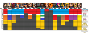 Superstar Jam chart by bad-asp