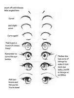 Eye Tutorial by Simarlin