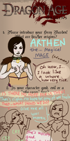 DRAGON AGE meme by FreshLemonade