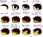 Updated eye tutorial by Vetisx