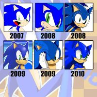 My Sonic Art Timeline by ss2sonic