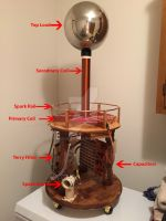 My Tesla Coil by PastorRoy