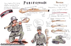 Panzerfaust for Dummies by DeoKristady