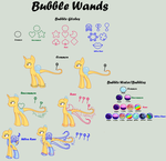 Bubble Wand Species Reference (Closed Species) by Arianstar
