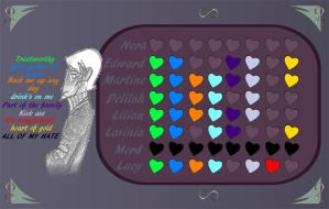 Gerry's heart chart by AndersonRandom