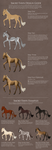 Smoky Fawn Guide by TigressDesign