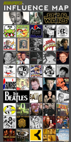 Influence Map or board by Ohthehumanityplz