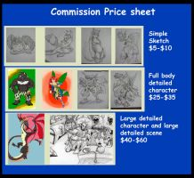 Commnission Price Sheet by dathore