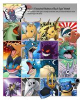 Ford's Pokemon Type Meme by Mystic-Forces