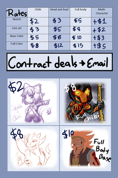 Commission Page (PAYPAL) - (UPDATED, Lower prices) by XTKandChaosX