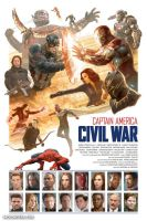 New Captain America: CW Poster by Paolo Rivera by Artlover67