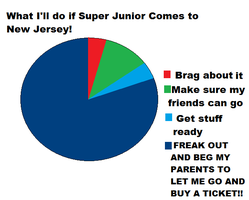 If Super Junior comes to New Jersey by sharkgirl98