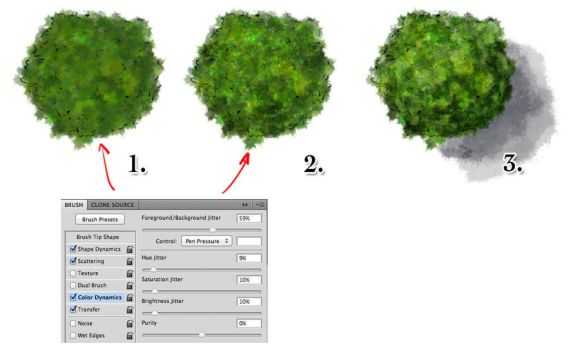 How to draw quick trees by torstan