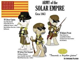 Solar Empire by FirstAwesomePlatoon