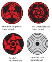 ultimate evolving sharingan 3 by sporeman2