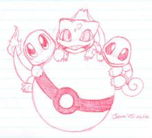 RB starters on Pokeball by stardroidjean
