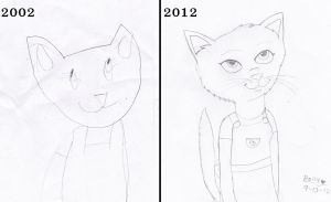 Kitty: Then and Now by Stitchlovergirl96