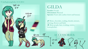 UPDATED gildy reference by liighty