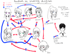 OC Shipping diagram. by DiamondArkAngel