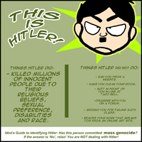 KNOW YOUR HITLER by snowcalico