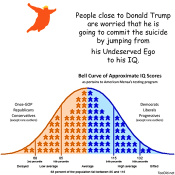 trump Is On A Suicide Watch by PopeyeTheoB