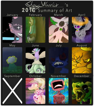 2016 review by TheShayWarrior