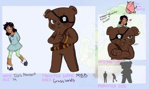 MYM: Bad-ss teddy bear by remnant-imaginations