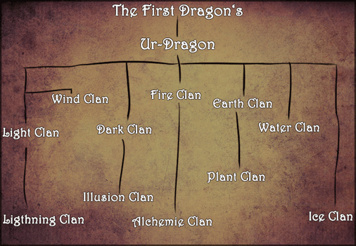 Evolution of the Dragon's by Dragon-Clan-Archiv