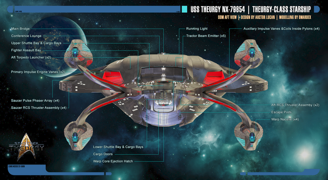 Theurgy-class Starship Schematics | Aft View by Auctor-Lucan